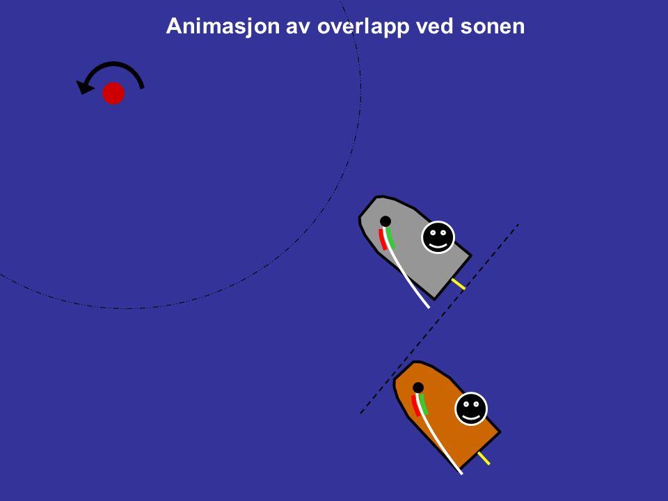Animasjon av overlapp ved sonen
