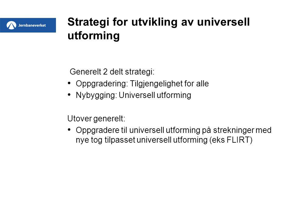 Strategi for utvikling av universell utforming