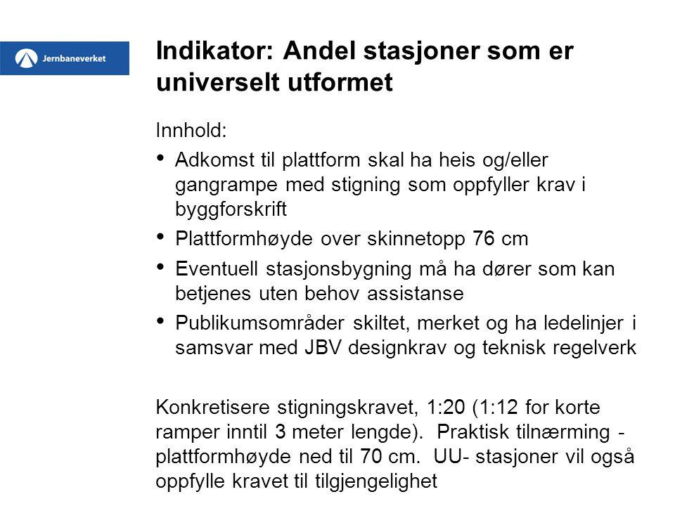 Indikator: Andel stasjoner som er universelt utformet