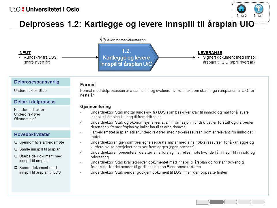 Delprosess 1.2: Kartlegge og levere innspill til årsplan UiO