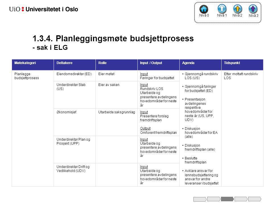 1.3.4. Planleggingsmøte budsjettprosess - sak i ELG