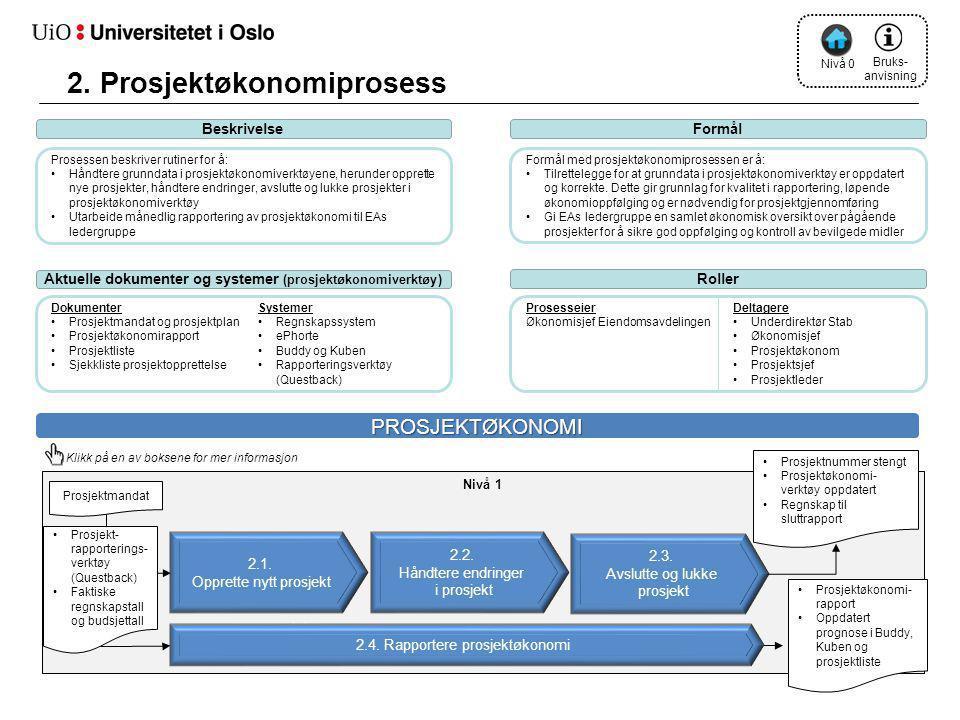 2. Prosjektøkonomiprosess