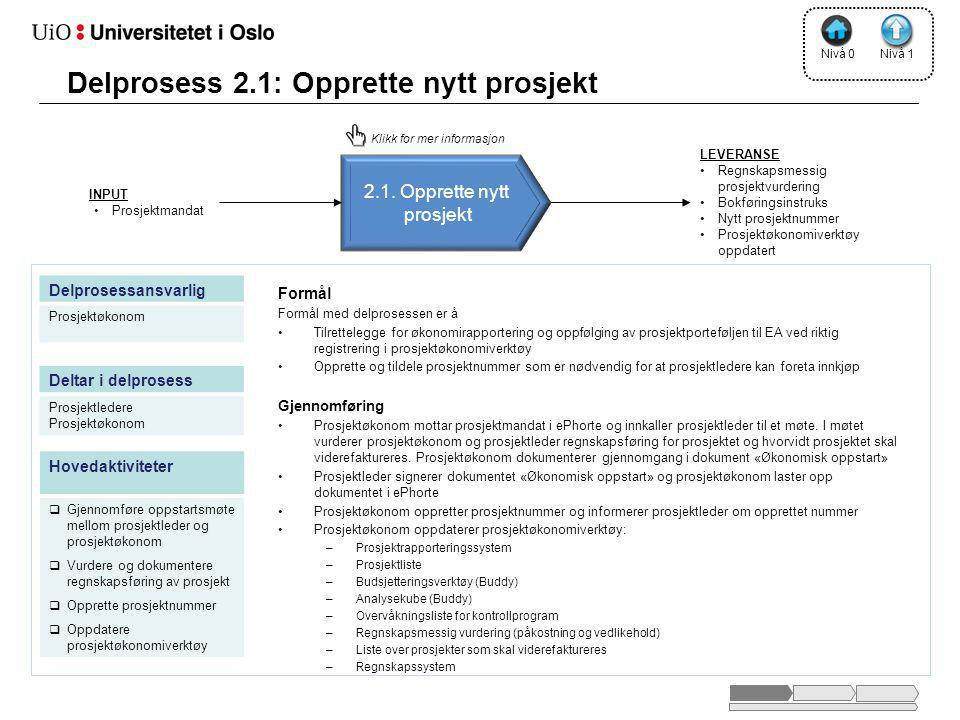 Delprosess 2.1: Opprette nytt prosjekt