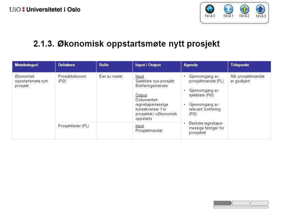 2.1.3. Økonomisk oppstartsmøte nytt prosjekt
