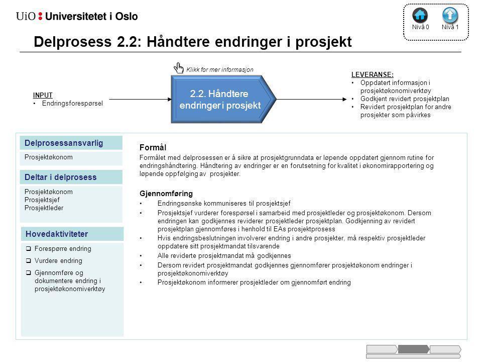 Delprosess 2.2: Håndtere endringer i prosjekt