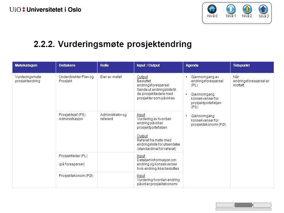 2.2.2. Vurderingsmøte prosjektendring