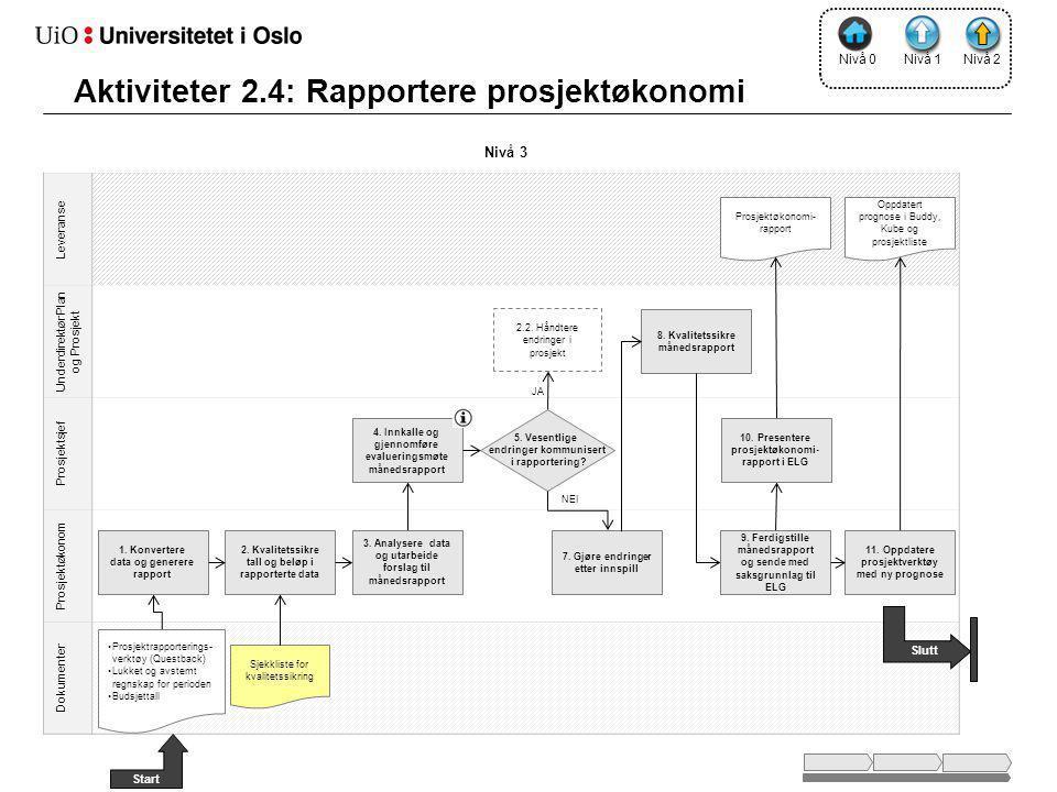 Aktiviteter 2.4: Rapportere prosjektøkonomi