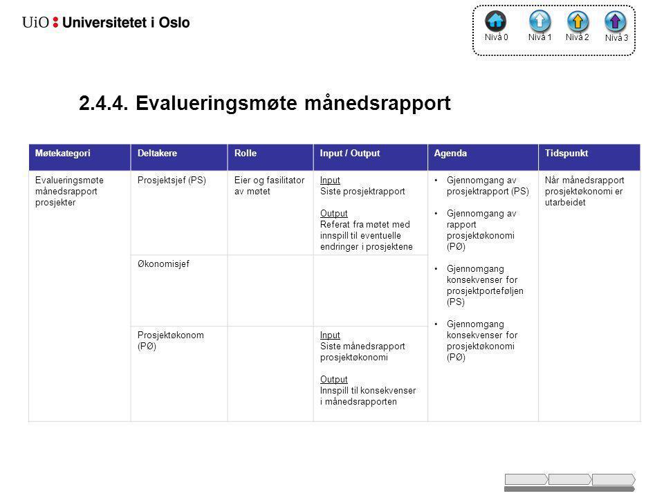 2.4.4. Evalueringsmøte månedsrapport