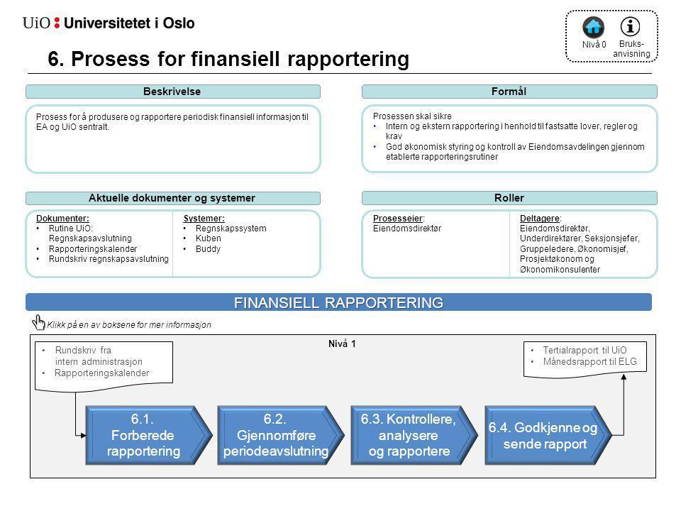 6. Prosess for finansiell rapportering