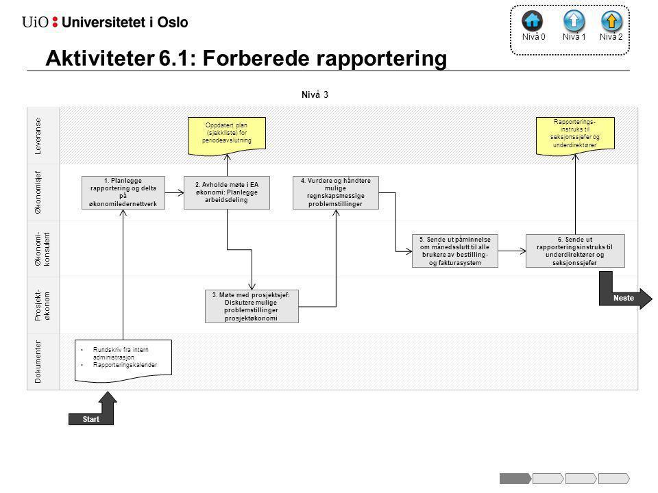 Aktiviteter 6.1: Forberede rapportering