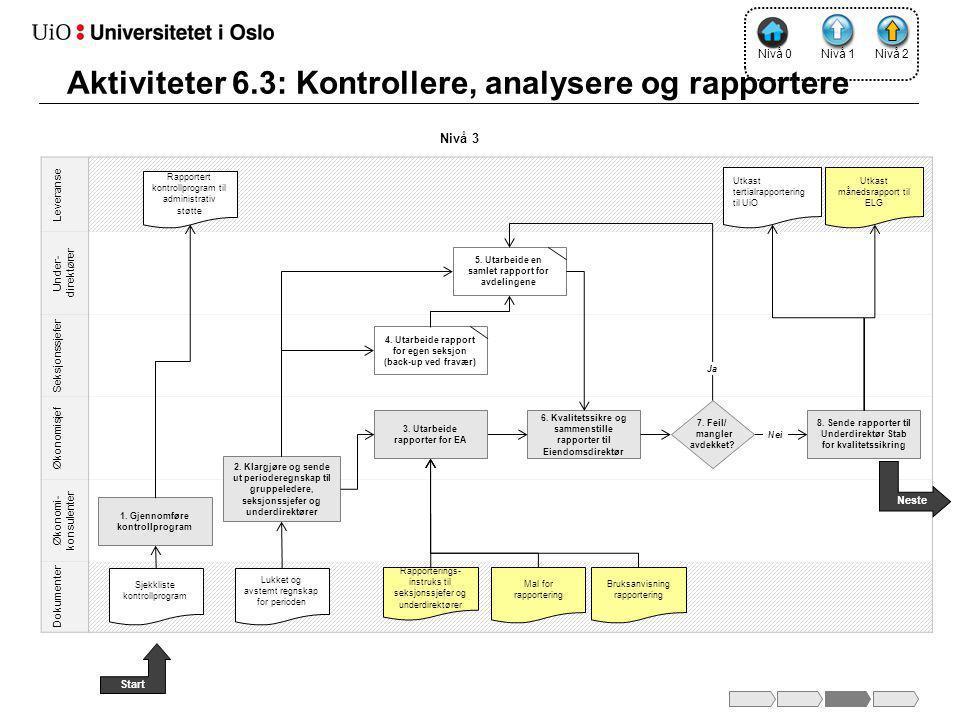 Aktiviteter 6.3: Kontrollere, analysere og rapportere