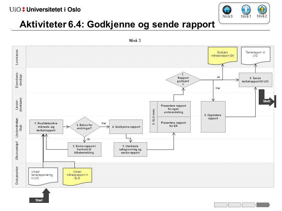Aktiviteter 6.4: Godkjenne og sende rapport