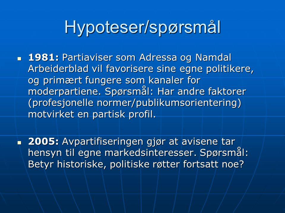 Hypoteser/spørsmål