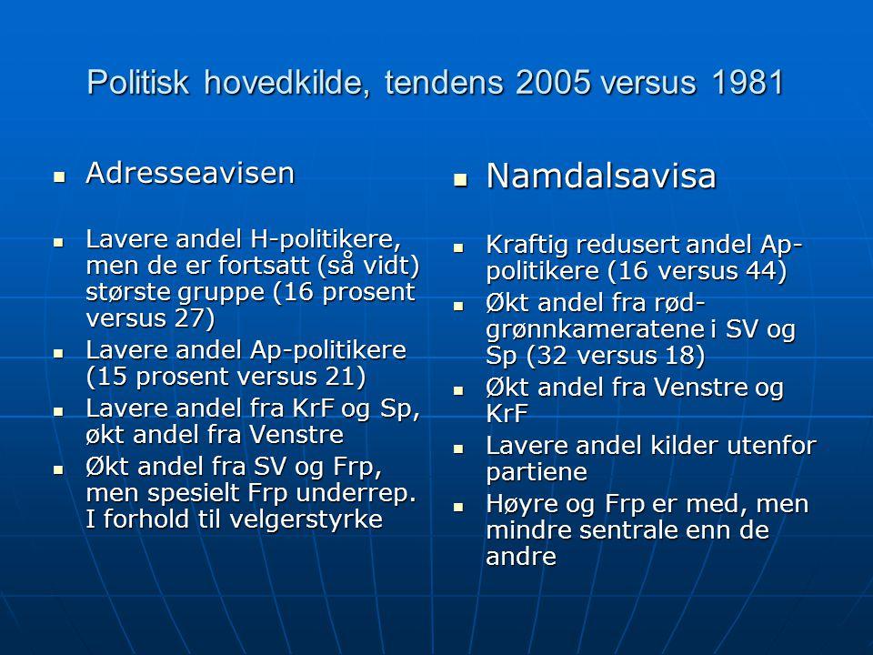 Politisk hovedkilde, tendens 2005 versus 1981