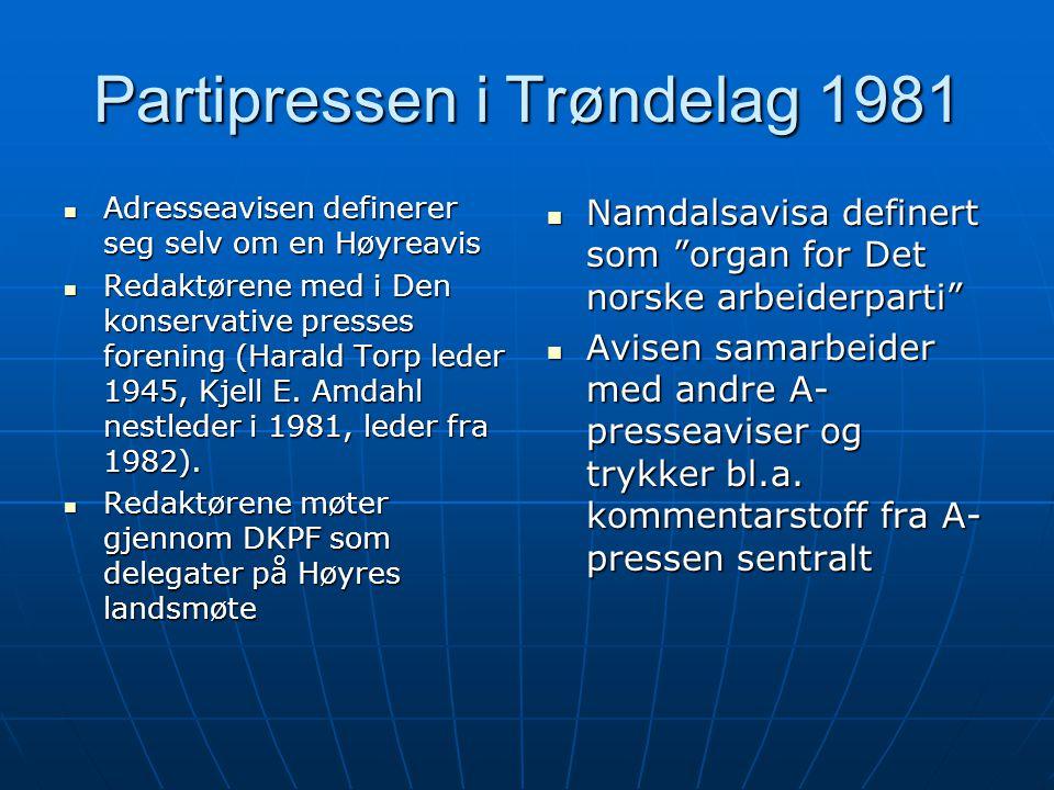 Partipressen i Trøndelag 1981