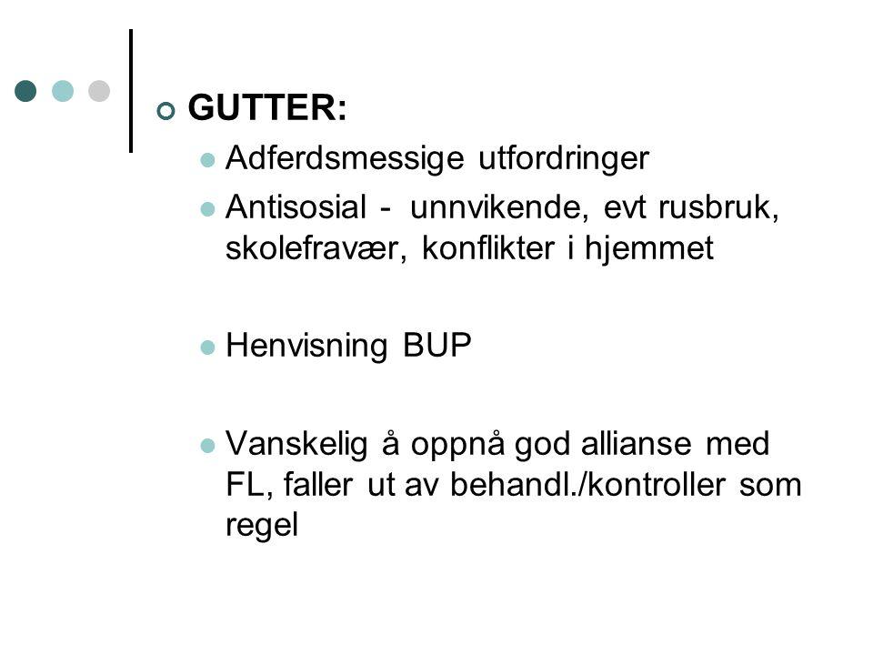 GUTTER: Adferdsmessige utfordringer