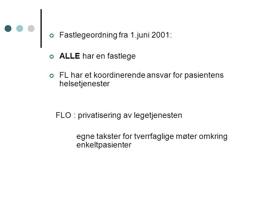 Fastlegeordning fra 1.juni 2001: