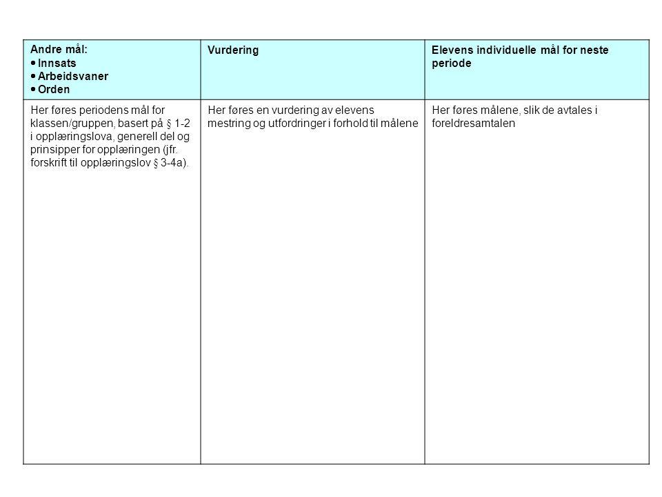 Andre mål: Innsats. Arbeidsvaner. Orden. Vurdering. Elevens individuelle mål for neste periode.