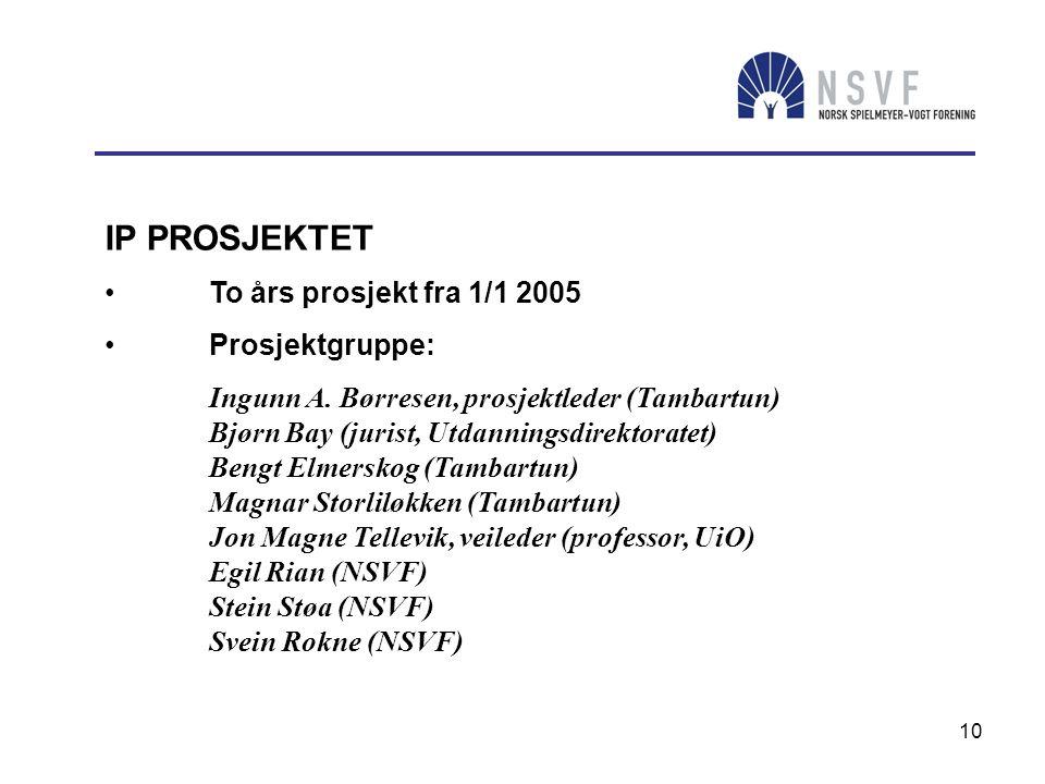 IP PROSJEKTET To års prosjekt fra 1/1 2005 Prosjektgruppe:
