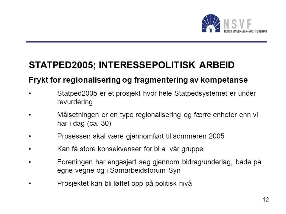 STATPED2005; INTERESSEPOLITISK ARBEID