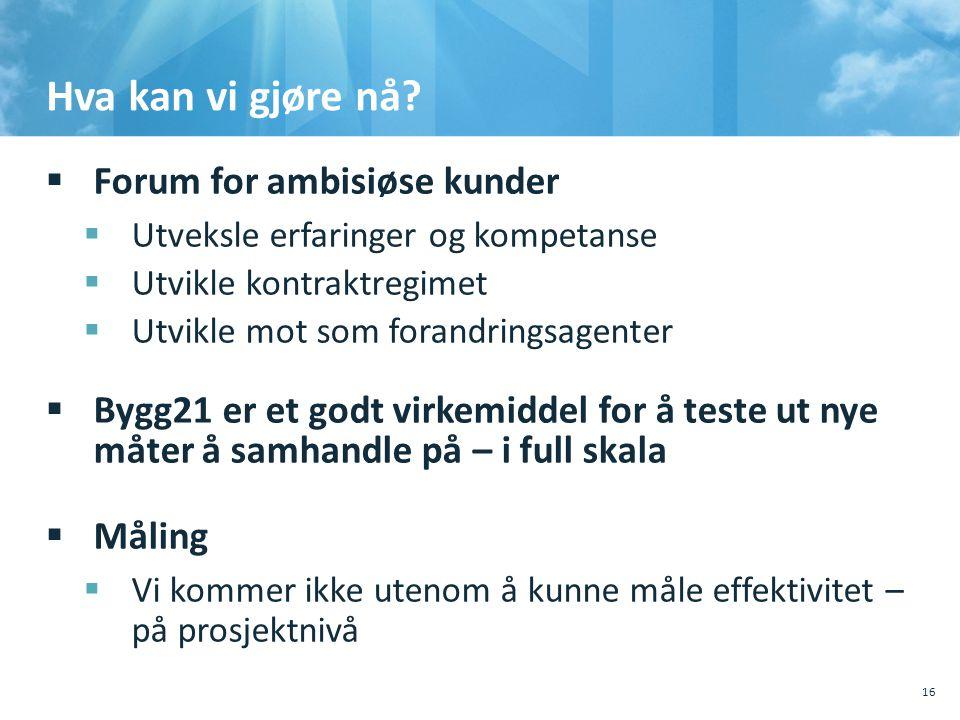 Hva kan vi gjøre nå Forum for ambisiøse kunder