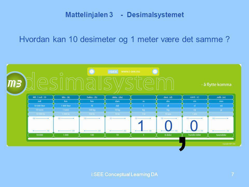 Hvordan kan 10 desimeter og 1 meter være det samme