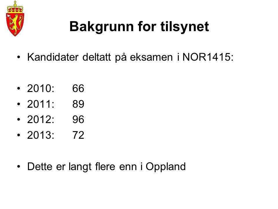 Bakgrunn for tilsynet Kandidater deltatt på eksamen i NOR1415: