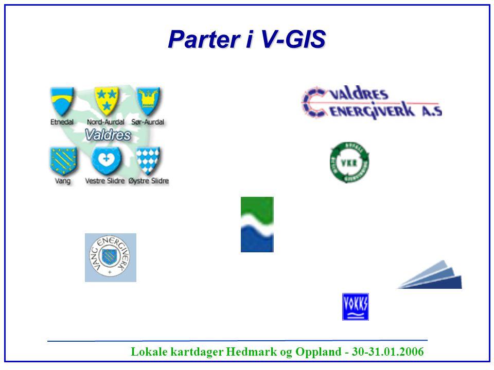 Parter i V-GIS