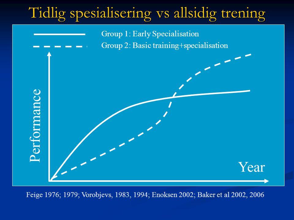 Tidlig spesialisering vs allsidig trening