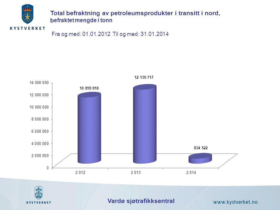 Total befraktning av petroleumsprodukter i transitt i nord,
