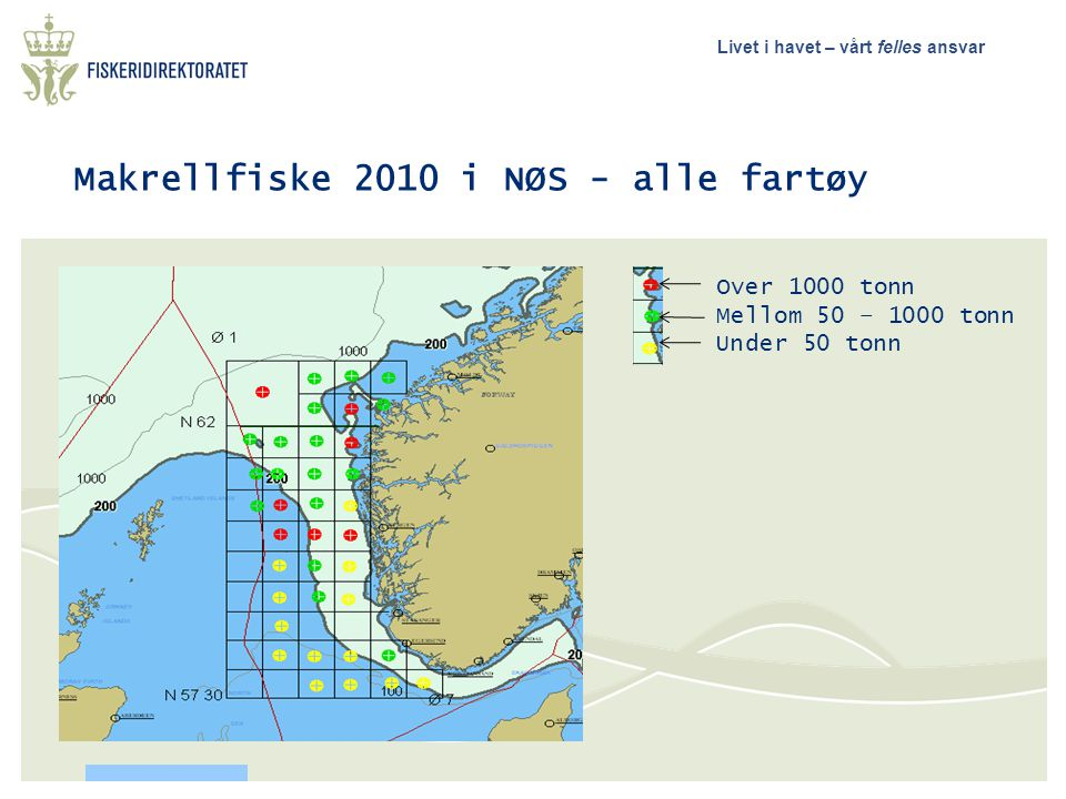 Makrellfiske 2010 i NØS - alle fartøy