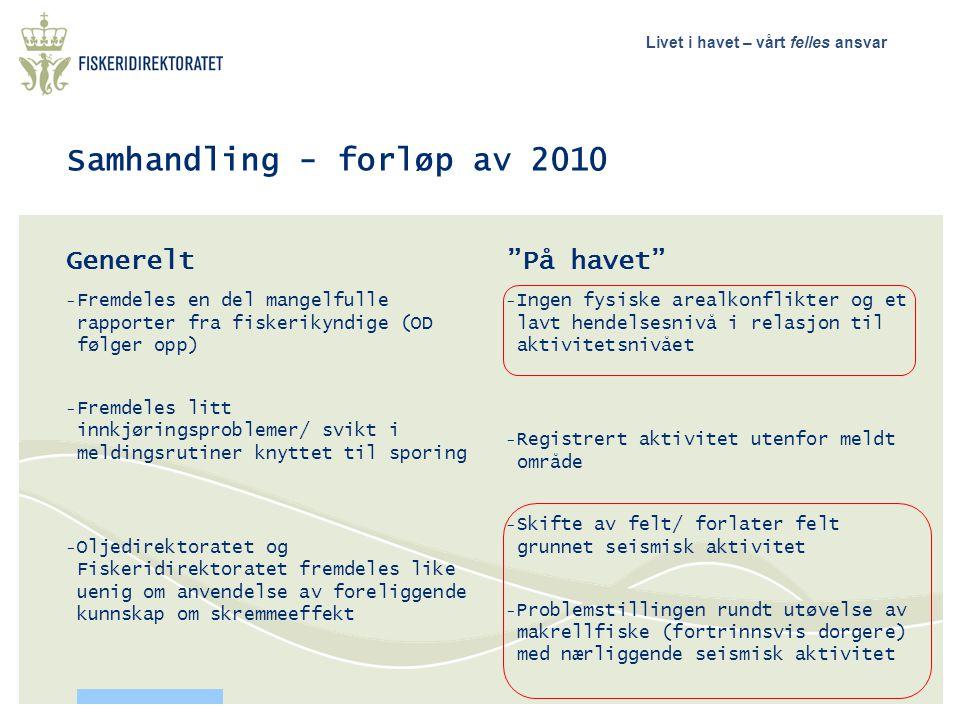 Samhandling - forløp av 2010