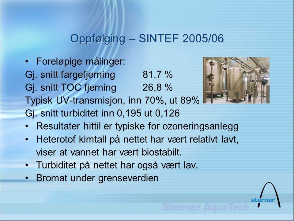 Oppfølging – SINTEF 2005/06 Foreløpige målinger: