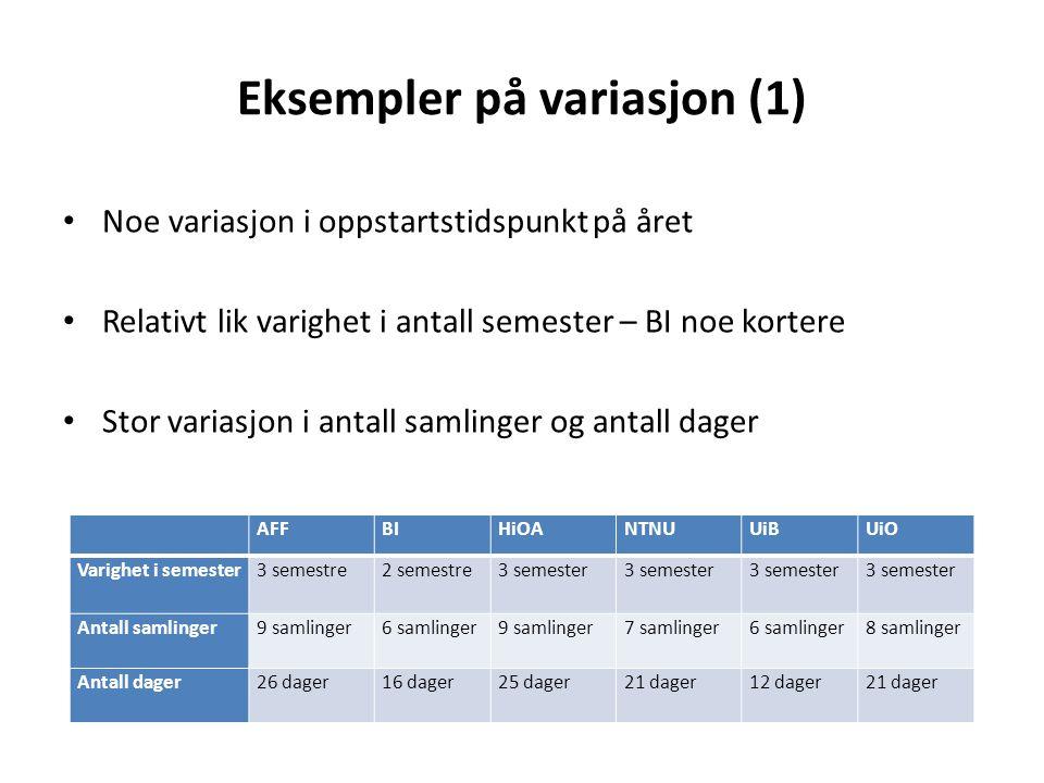 Eksempler på variasjon (1)