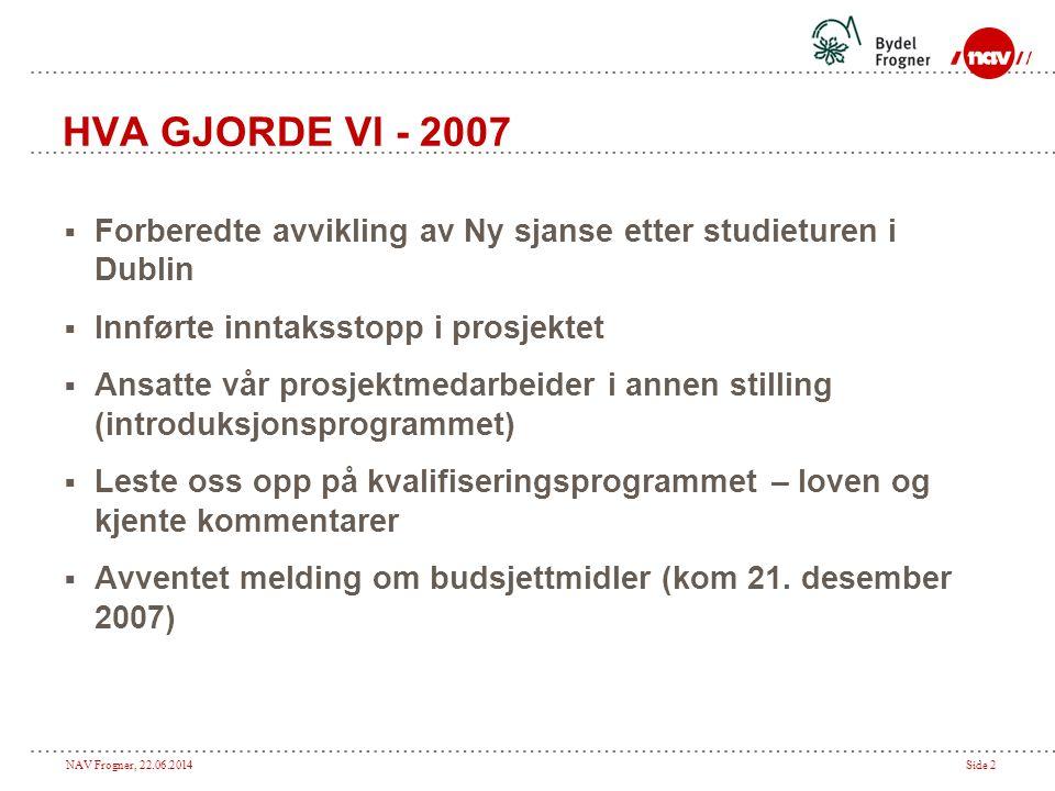 HVA GJORDE VI - 2007 Forberedte avvikling av Ny sjanse etter studieturen i Dublin. Innførte inntaksstopp i prosjektet.