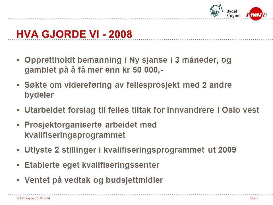 HVA GJORDE VI - 2008 Opprettholdt bemanning i Ny sjanse i 3 måneder, og gamblet på å få mer enn kr 50 000,-