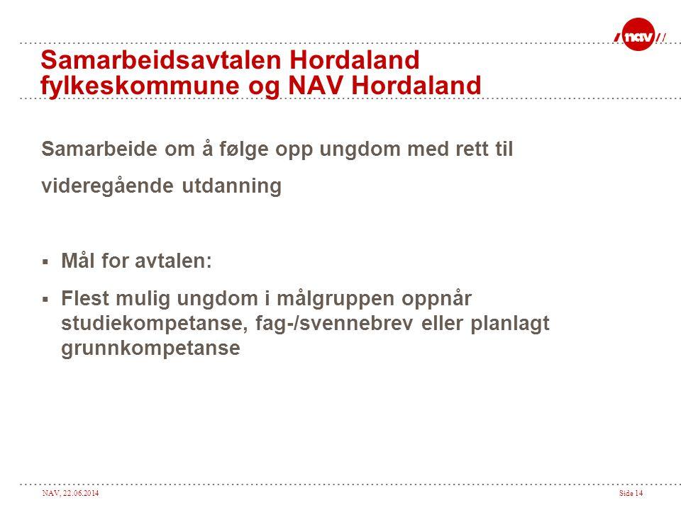 Samarbeidsavtalen Hordaland fylkeskommune og NAV Hordaland