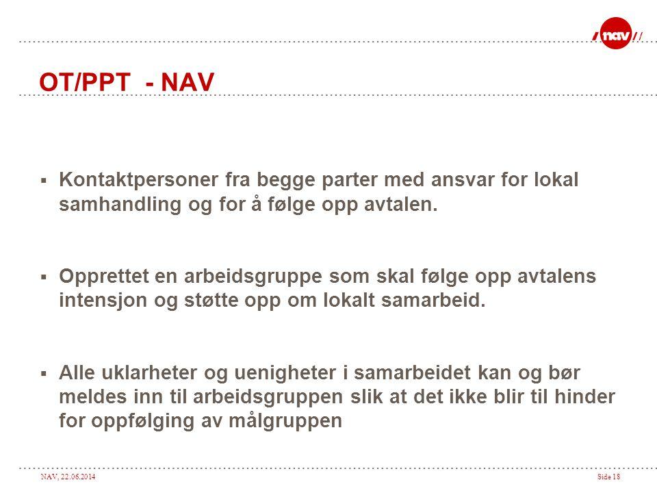 OT/PPT - NAV Kontaktpersoner fra begge parter med ansvar for lokal samhandling og for å følge opp avtalen.