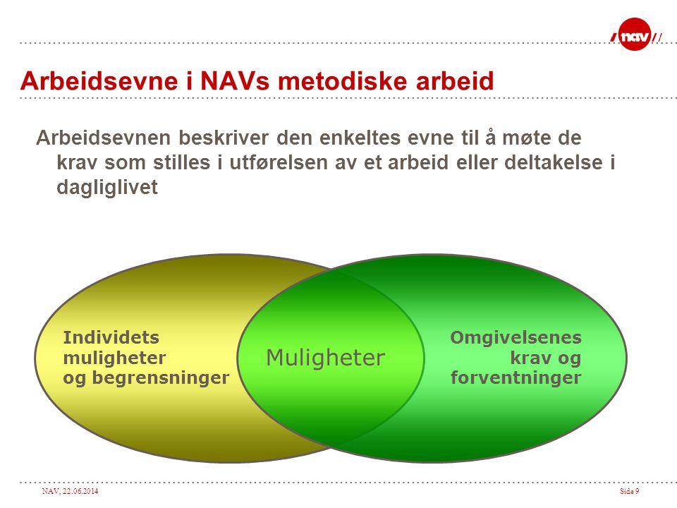 Arbeidsevne i NAVs metodiske arbeid