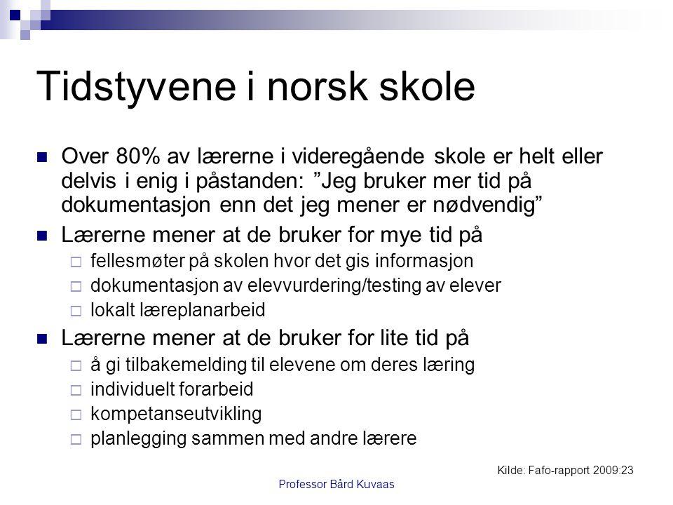 Tidstyvene i norsk skole