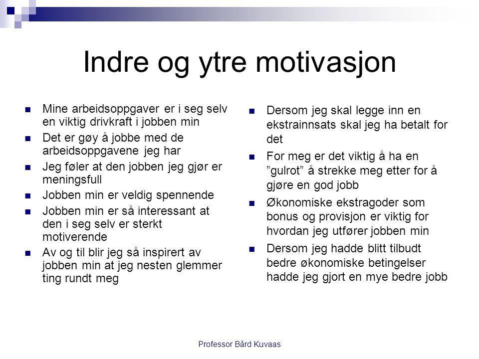 Indre og ytre motivasjon