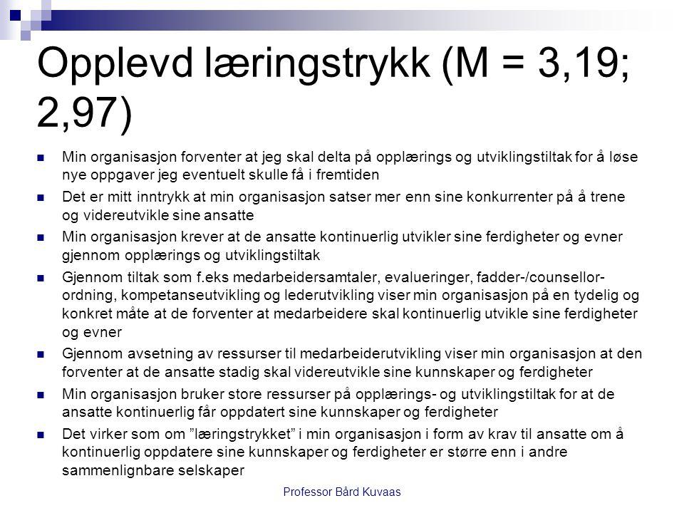 Opplevd læringstrykk (M = 3,19; 2,97)