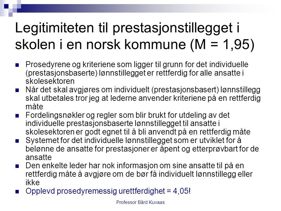 Legitimiteten til prestasjonstillegget i skolen i en norsk kommune (M = 1,95)