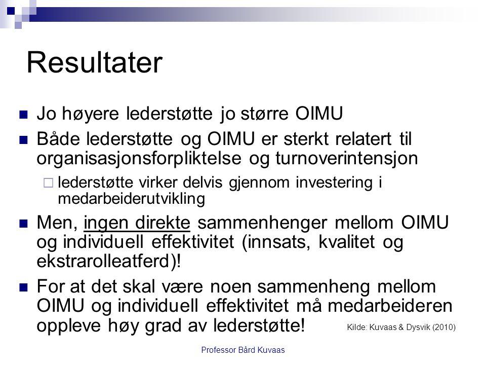 Resultater Jo høyere lederstøtte jo større OIMU