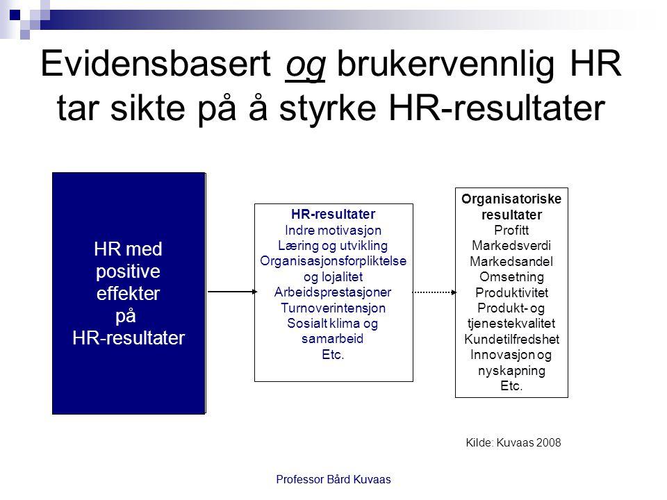 Evidensbasert og brukervennlig HR tar sikte på å styrke HR-resultater