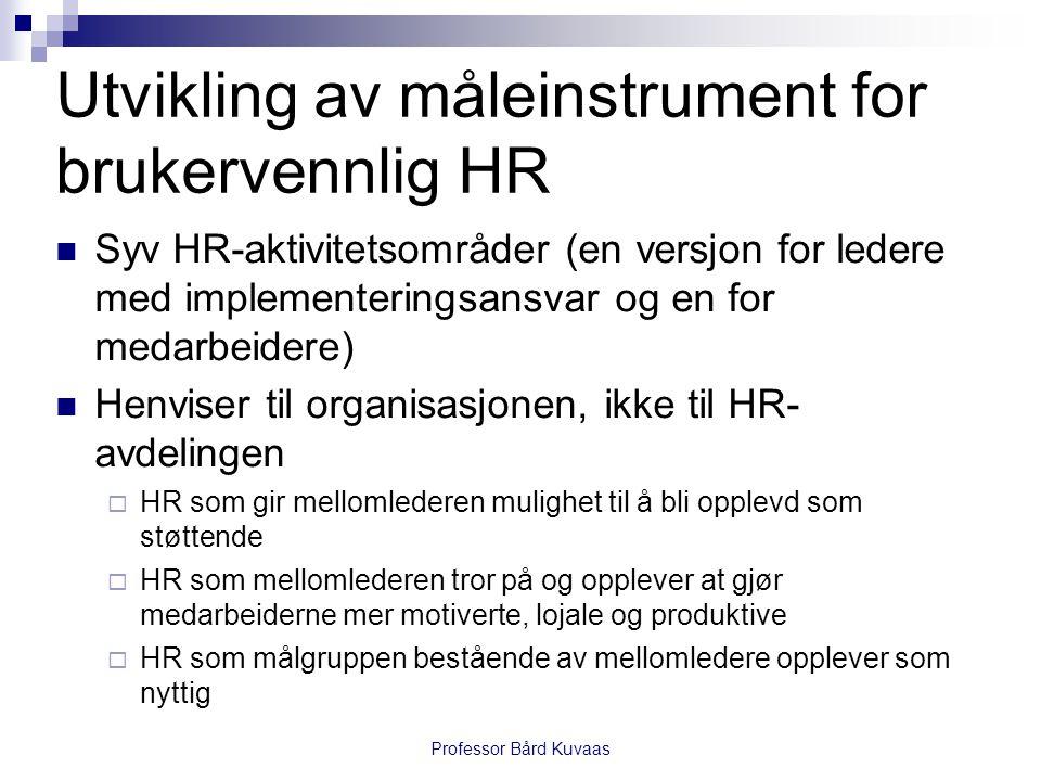 Utvikling av måleinstrument for brukervennlig HR