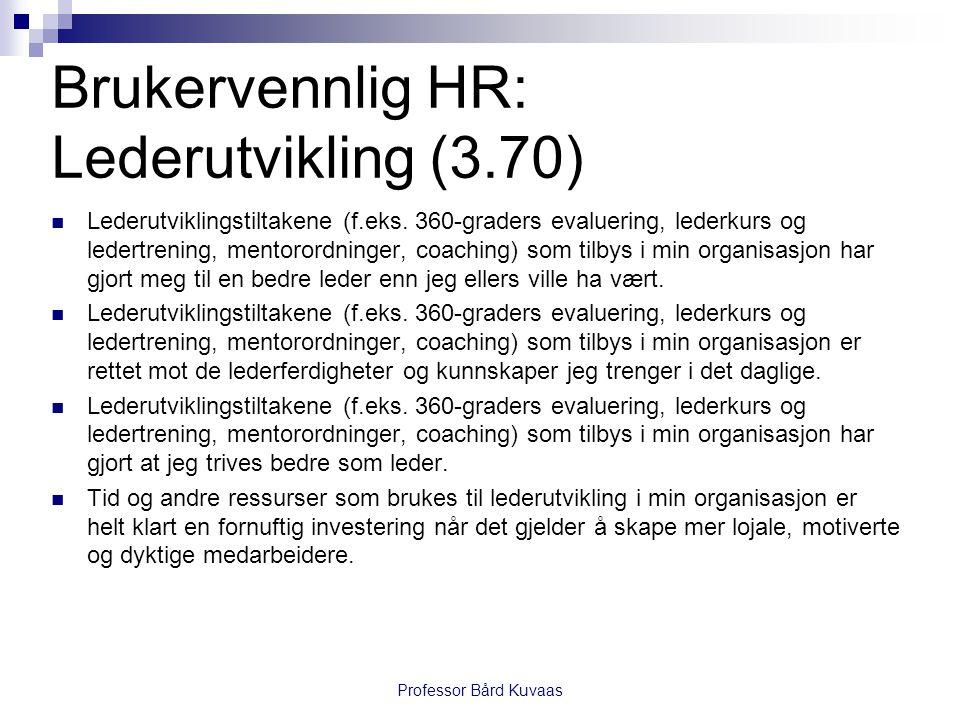 Brukervennlig HR: Lederutvikling (3.70)
