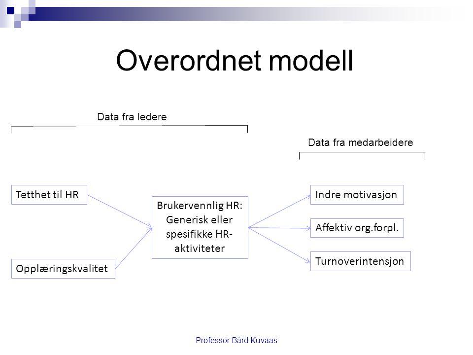 Generisk eller spesifikke HR-aktiviteter