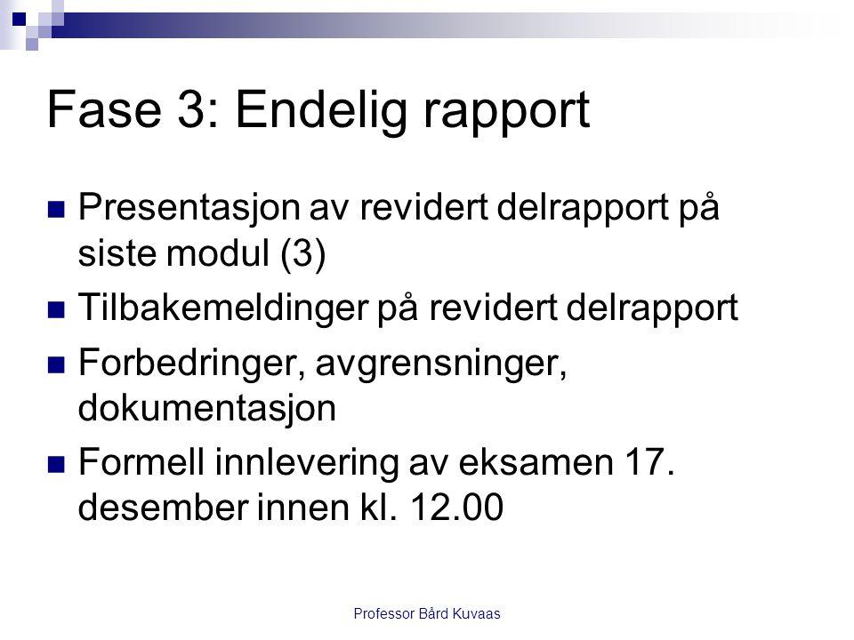 Fase 3: Endelig rapport Presentasjon av revidert delrapport på siste modul (3) Tilbakemeldinger på revidert delrapport.