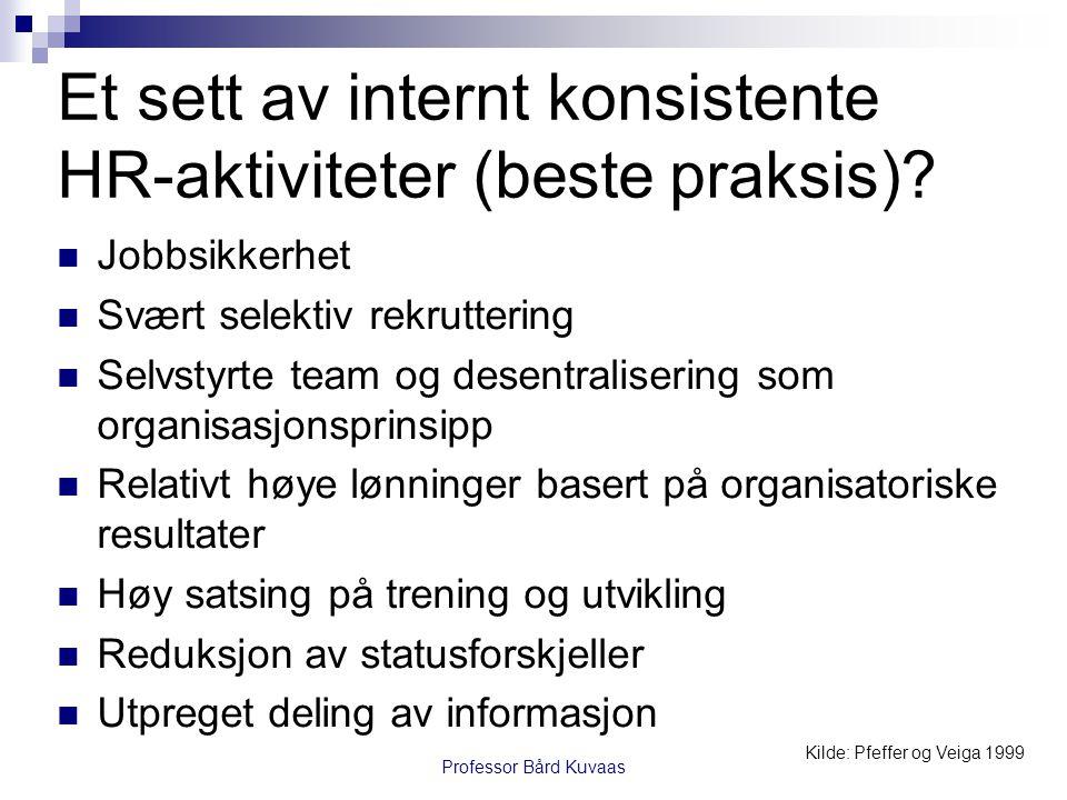 Et sett av internt konsistente HR-aktiviteter (beste praksis)